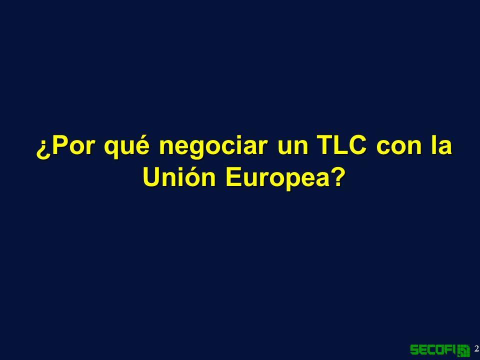 2 ¿Por qué negociar un TLC con la Unión Europea?