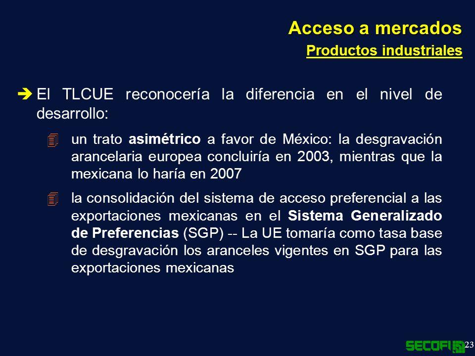 23 El TLCUE reconocería la diferencia en el nivel de desarrollo: 4un trato asimétrico a favor de México: la desgravación arancelaria europea concluiría en 2003, mientras que la mexicana lo haría en 2007 4la consolidación del sistema de acceso preferencial a las exportaciones mexicanas en el Sistema Generalizado de Preferencias (SGP) -- La UE tomaría como tasa base de desgravación los aranceles vigentes en SGP para las exportaciones mexicanas Acceso a mercados Productos industriales
