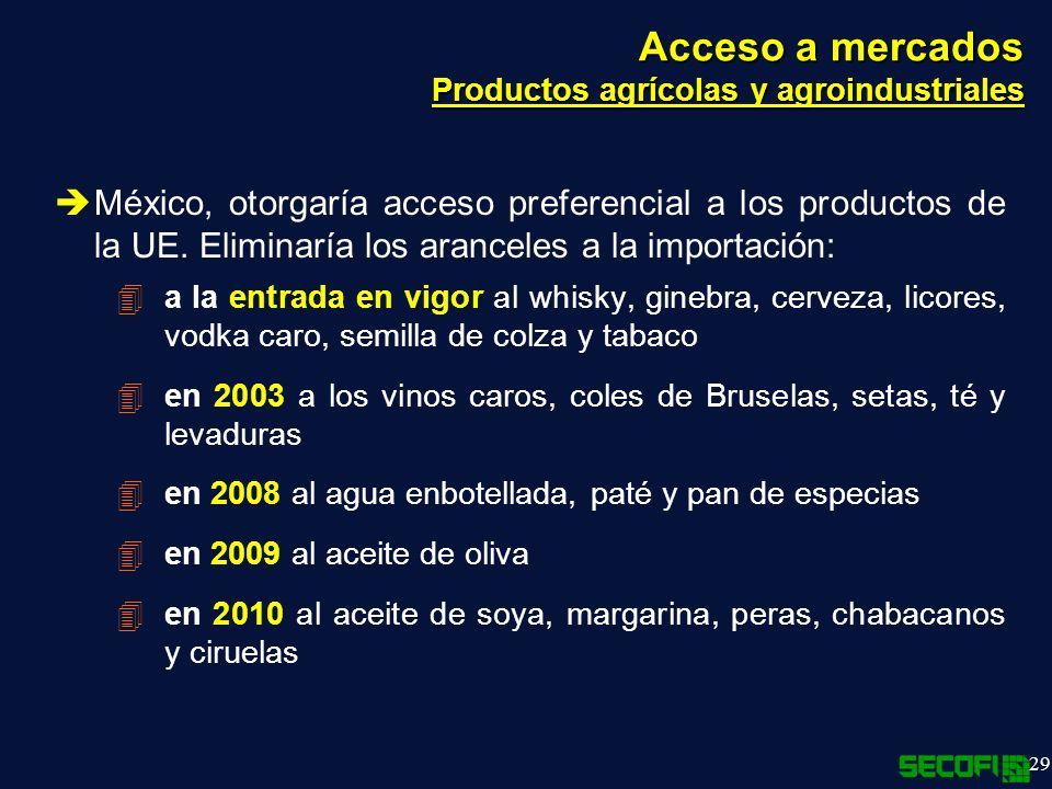 29 Acceso a mercados Productos agrícolas y agroindustriales México, otorgaría acceso preferencial a los productos de la UE.