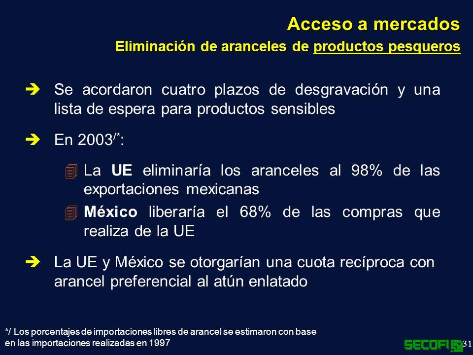 31 Acceso a mercados Eliminación de aranceles de Eliminación de aranceles de productos pesqueros Se acordaron cuatro plazos de desgravación y una lista de espera para productos sensibles En 2003 /* : 4La UE eliminaría los aranceles al 98% de las exportaciones mexicanas 4México liberaría el 68% de las compras que realiza de la UE La UE y México se otorgarían una cuota recíproca con arancel preferencial al atún enlatado */ Los porcentajes de importaciones libres de arancel se estimaron con base en las importaciones realizadas en 1997