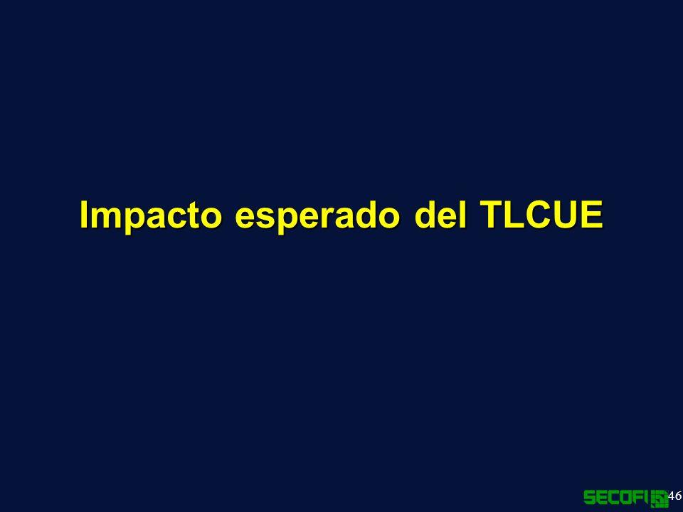 46 Impacto esperado del TLCUE