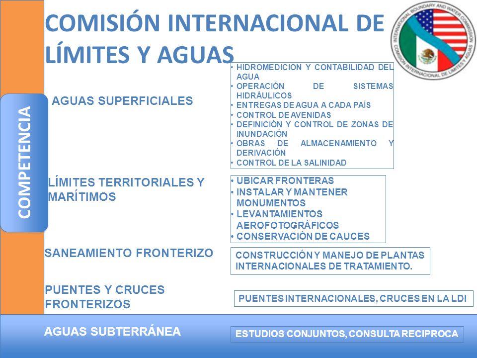 COMISIÓN INTERNACIONAL DE LÍMITES Y AGUAS COMPETENCIA AGUAS SUPERFICIALES LÍMITES TERRITORIALES Y MARÍTIMOS SANEAMIENTO FRONTERIZO PUENTES Y CRUCES FR