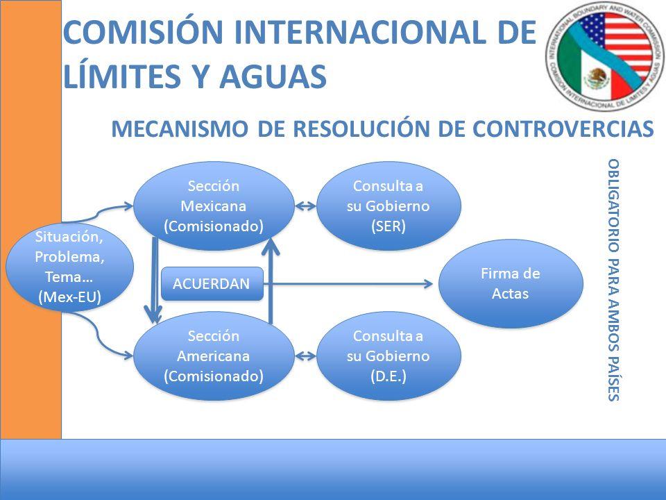 COMISIÓN INTERNACIONAL DE LÍMITES Y AGUAS ACTAS SUSCRITAS POR LOS COMISIONADOS DE LA CILA ACTAS Los acuerdos de la Comisión se harán constar en forma de actas, levantadas por duplicado, en español e inglés, firmadas por ambos Comisionados y bajo la fe de los Secretarios, una copia de cada una de las cuales será enviada a cada gobierno dentro de los tres días siguientes a su firma… Los Comisionados ejecutarán las resoluciones de la Comisión, aprobadas por ambos gobiernos, dentro de los límites de sus respectivas jurisdicciones Al igual que las convenciones y tratados suscritos por ambas Naciones, las Actas son fuente de Derechos y Obligaciones internacionlaes.