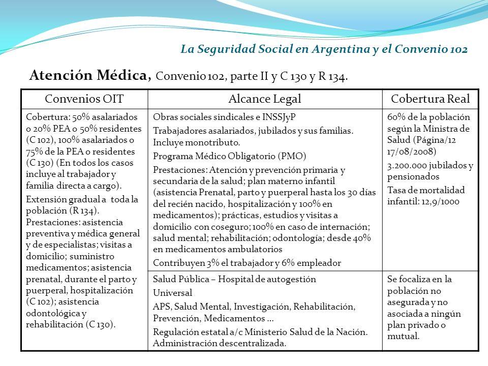 La Seguridad Social en Argentina y el Convenio 102 Atención Médica, Convenio 102, parte II y C 130 y R 134.