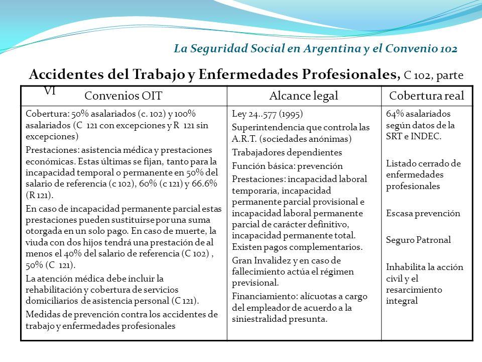 La Seguridad Social en Argentina y el Convenio 102 Accidentes del Trabajo y Enfermedades Profesionales, C 102, parte VI Convenios OITAlcance legalCobertura real Cobertura: 50% asalariados (c.