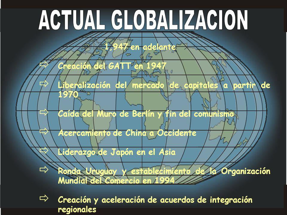 1,947 en adelante Creación del GATT en 1947 Liberalización del mercado de capitales a partir de 1970 Caída del Muro de Berlín y fin del comunismo Acer