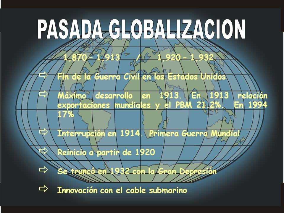 1,870 – 1,913 / 1,920 – 1,932 Fin de la Guerra Civil en los Estados Unidos Máximo desarrollo en 1913. En 1913 relación exportaciones mundiales y el PB
