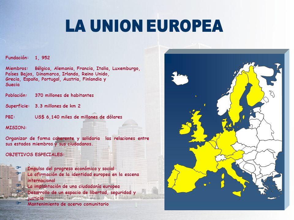 Fundación:1, 952 Miembros:Bélgica, Alemania, Francia, Italia, Luxemburgo, Países Bajos, Dinamarca, Irlanda, Reino Unido, Grecia, España, Portugal, Aus