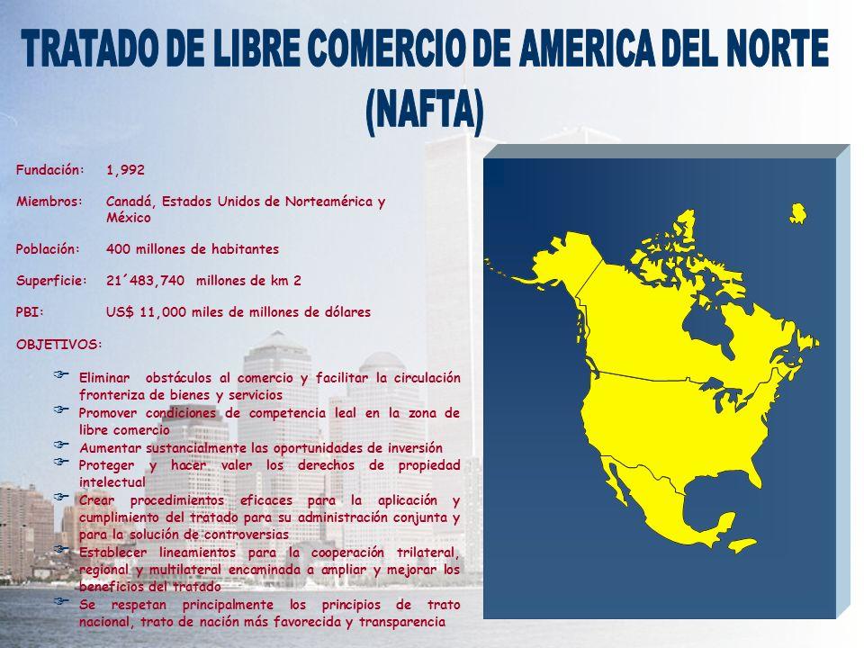 Fundación:1,992 Miembros:Canadá, Estados Unidos de Norteamérica y México Población:400 millones de habitantes Superficie:21´483,740 millones de km 2 P