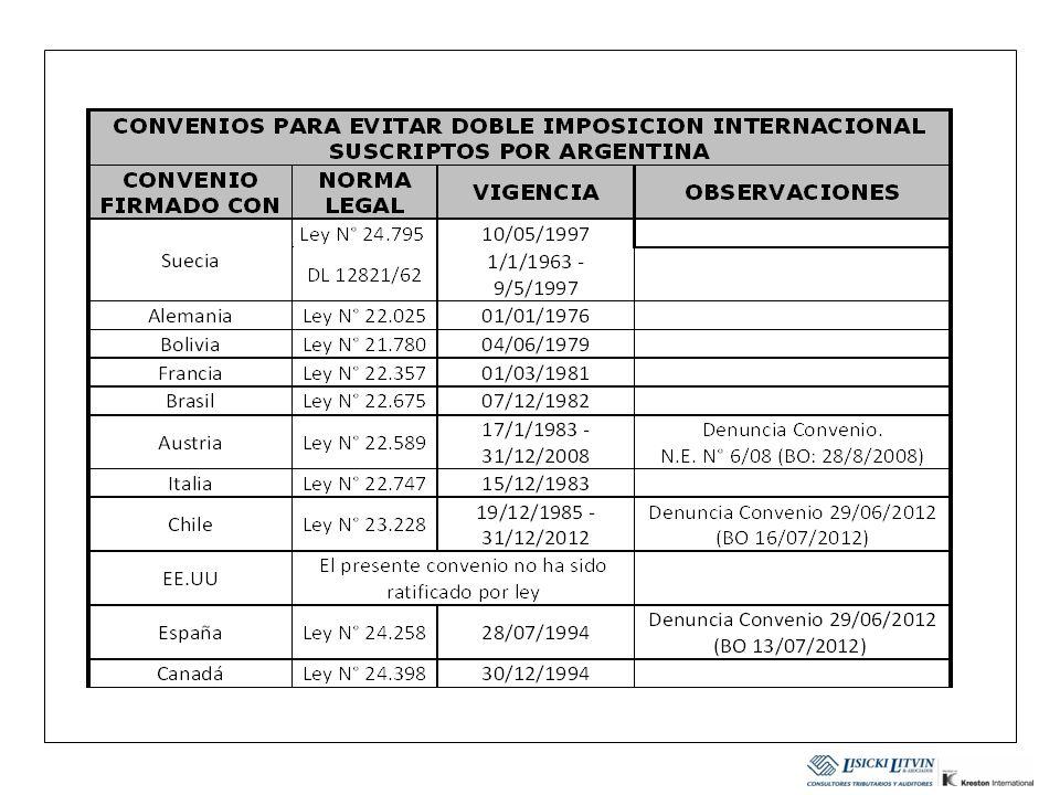 ACUERDO ARGENTINA - URUGUAY Procedencia del Intercambio de Información.