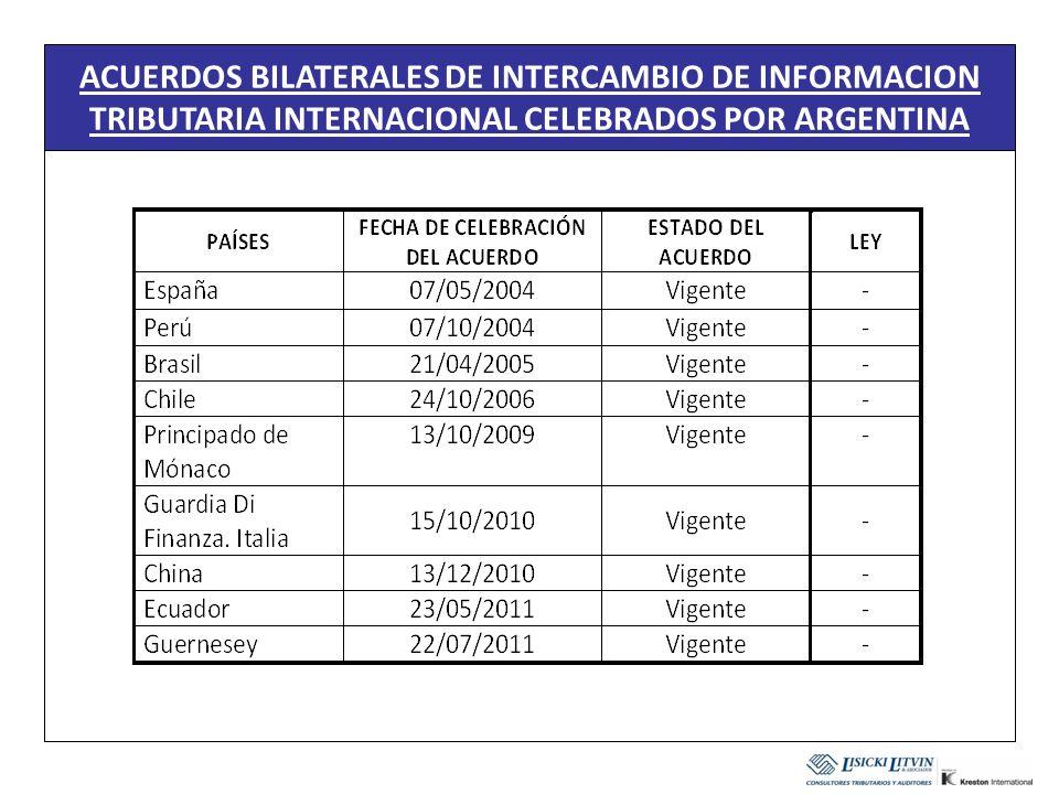 ACUERDO ARGENTINA - URUGUAY Intercambio sólo a solicitud escrita y fundada de parte.