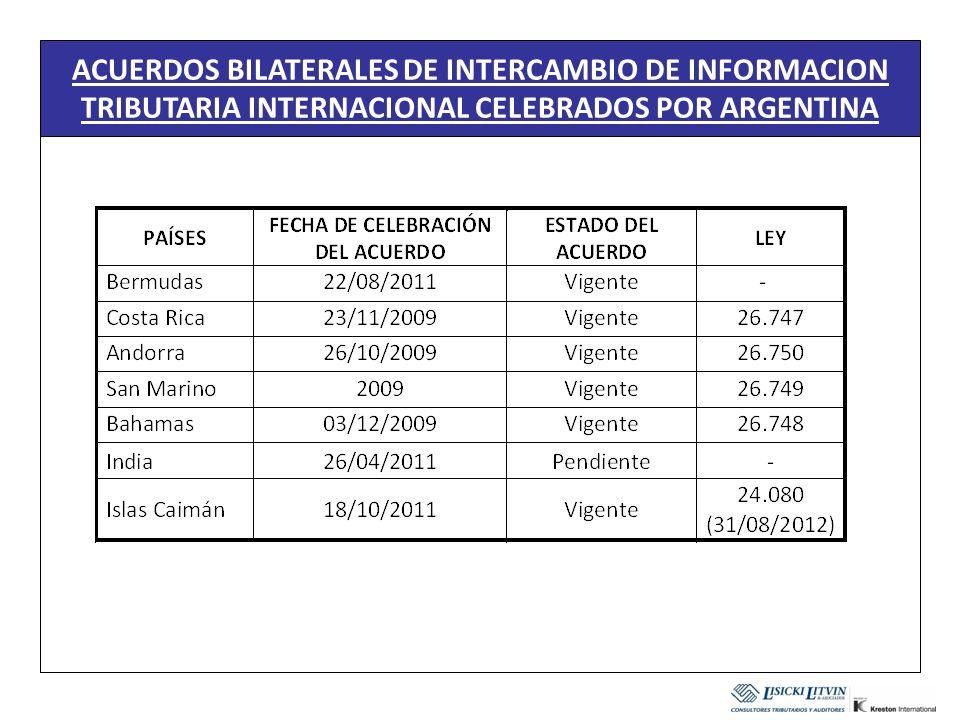 ACUERDO ARGENTINA - URUGUAY Información vinculada a la propiedad de Sociedades, Sociedades Personales, fideicomisos, fundaciones y otras Personas.