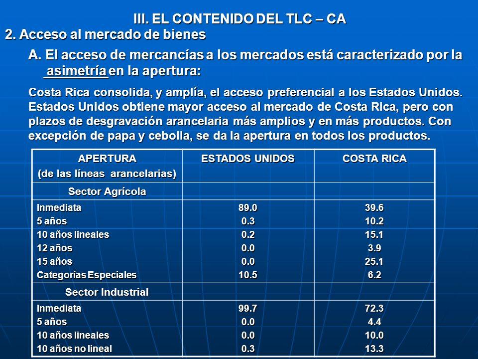 III. EL CONTENIDO DEL TLC – CA 2. Acceso al mercado de bienes A. El acceso de mercancías a los mercados está caracterizado por la asimetría en la aper