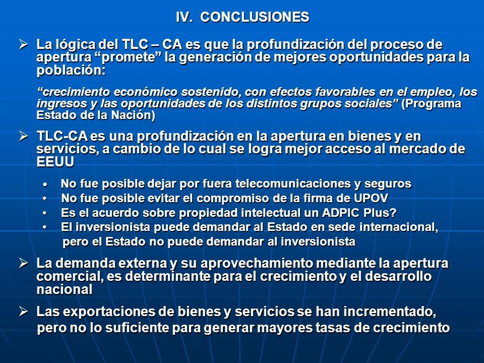 IV. CONCLUSIONES La lógica del TLC – CA es que la profundización del proceso de apertura promete la generación de mejores oportunidades para la poblac