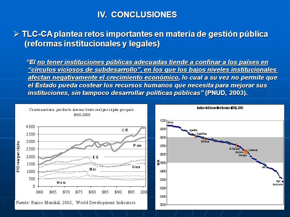 IV. CONCLUSIONES IV. CONCLUSIONES TLC-CA plantea retos importantes en materia de gestión pública TLC-CA plantea retos importantes en materia de gestió
