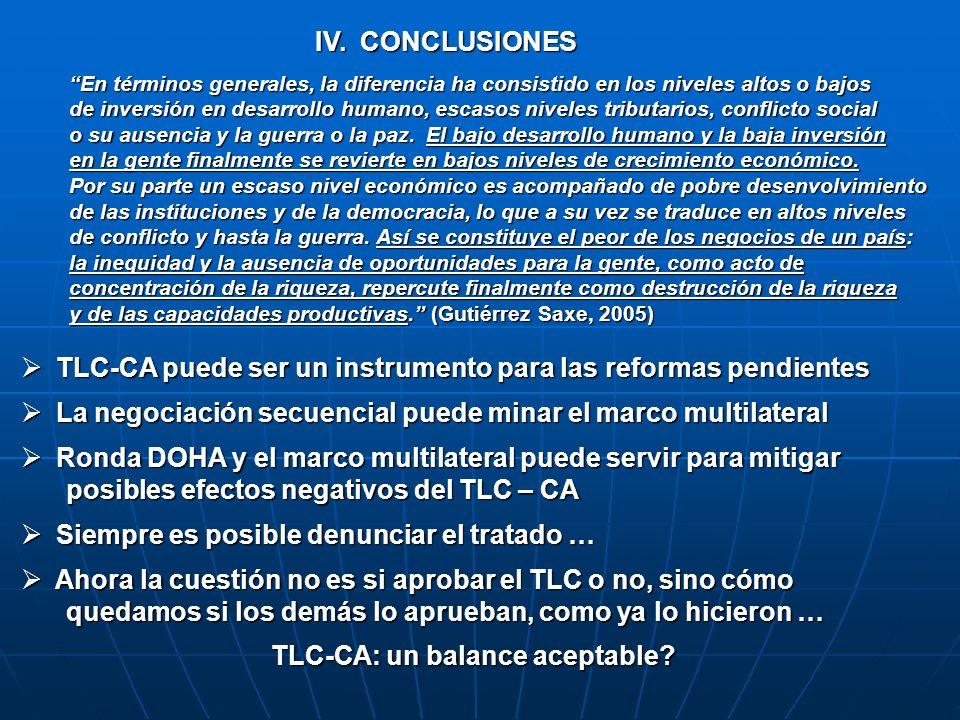 IV.CONCLUSIONES IV.