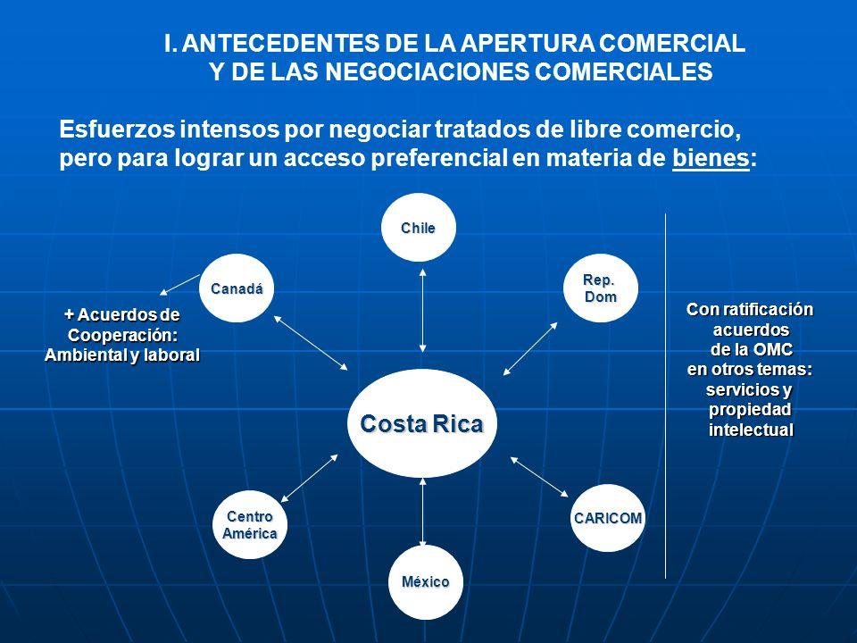I. ANTECEDENTES DE LA APERTURA COMERCIAL Y DE LAS NEGOCIACIONES COMERCIALES Esfuerzos intensos por negociar tratados de libre comercio, pero para logr