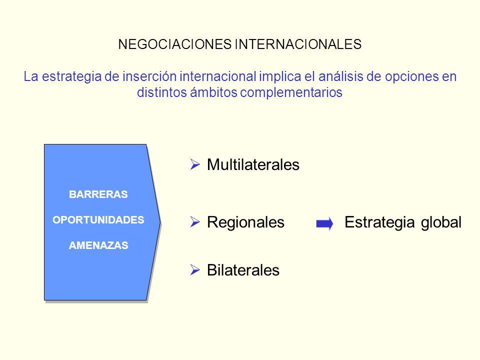NEGOCIACIONES INTERNACIONALES La estrategia de inserción internacional implica el análisis de opciones en distintos ámbitos complementarios Multilater