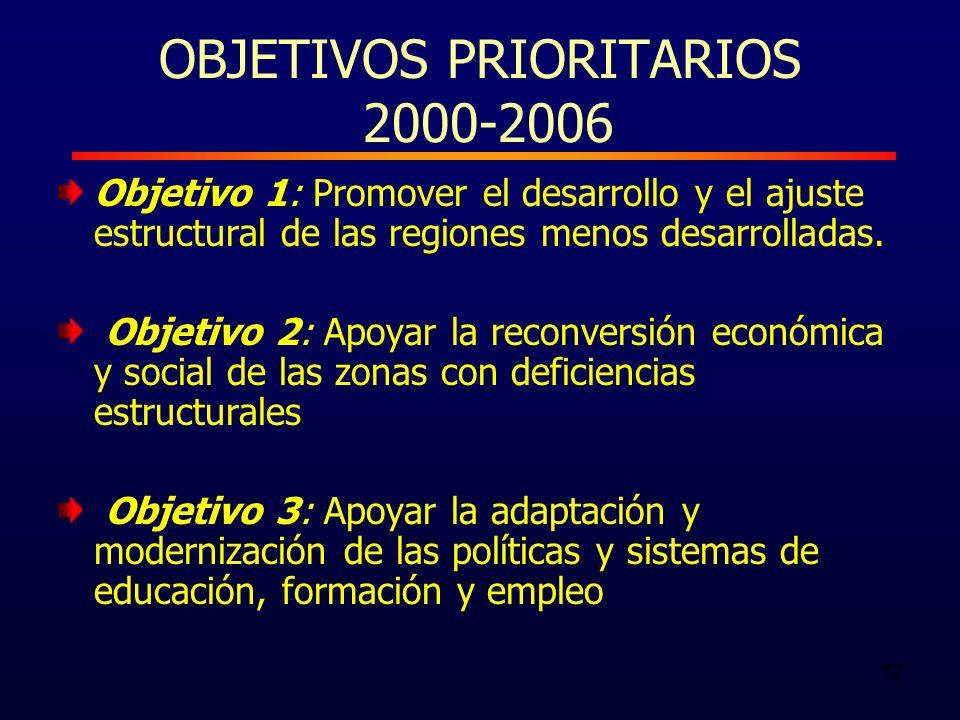 12 OBJETIVOS PRIORITARIOS 2000-2006 Objetivo 1: Promover el desarrollo y el ajuste estructural de las regiones menos desarrolladas.