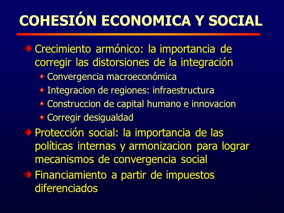 6 COHESIÓN ECONOMICA Y SOCIAL Crecimiento armónico: la importancia de corregir las distorsiones de la integración Convergencia macroeconómica Integracion de regiones: infraestructura Construccion de capital humano e innovacion Corregir desigualdad Protección social: la importancia de las políticas internas y armonizacion para lograr mecanismos de convergencia social Financiamiento a partir de impuestos diferenciados