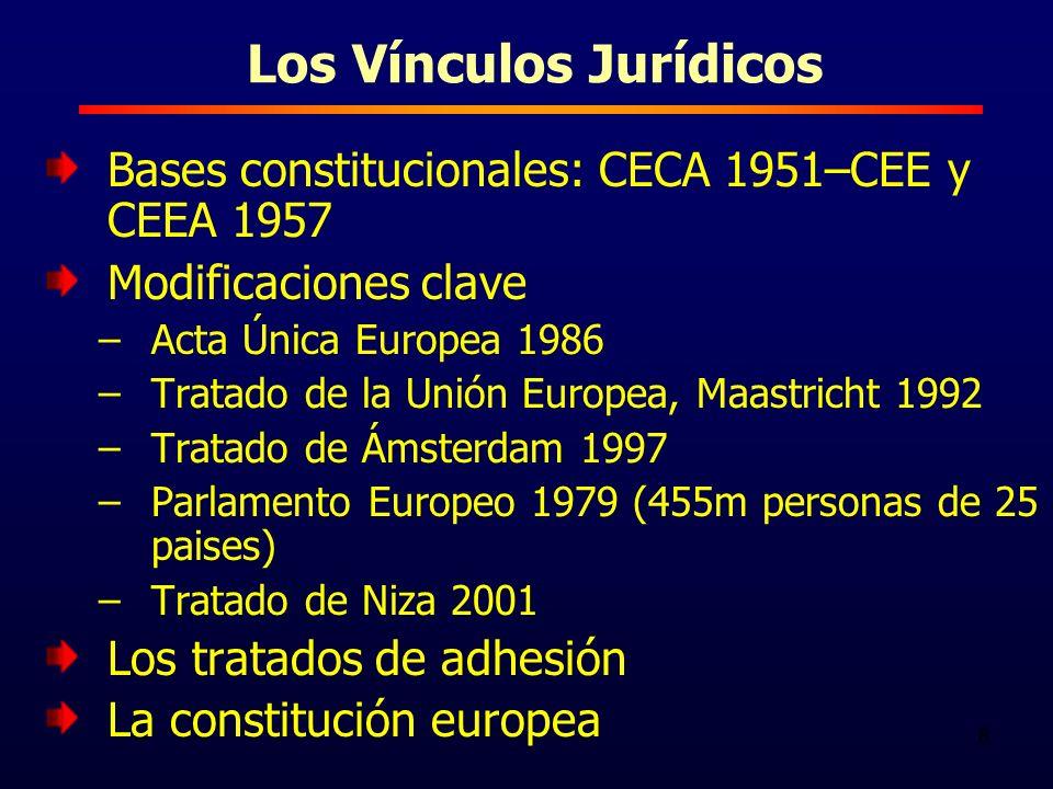 8 Los Vínculos Jurídicos Bases constitucionales: CECA 1951–CEE y CEEA 1957 Modificaciones clave –Acta Única Europea 1986 –Tratado de la Unión Europea, Maastricht 1992 –Tratado de Ámsterdam 1997 –Parlamento Europeo 1979 (455m personas de 25 paises) –Tratado de Niza 2001 Los tratados de adhesión La constitución europea