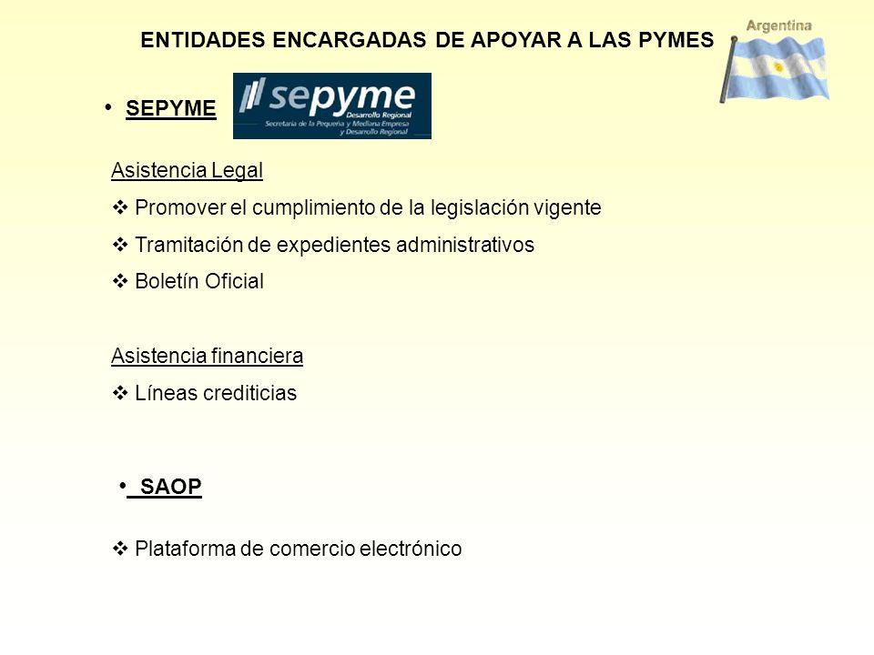 ENTIDADES ENCARGADAS DE APOYAR A LAS PYMES SEPYME Asistencia Legal Promover el cumplimiento de la legislación vigente Tramitación de expedientes admin