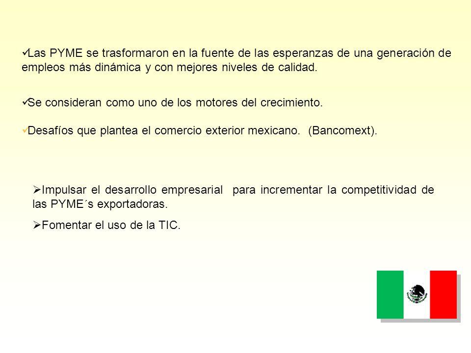 Desafíos que plantea el comercio exterior mexicano. (Bancomext). Impulsar el desarrollo empresarial para incrementar la competitividad de las PYME´s e