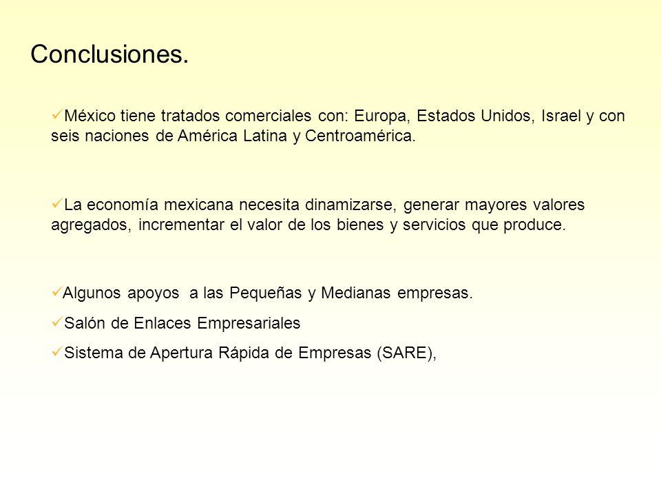 Conclusiones. México tiene tratados comerciales con: Europa, Estados Unidos, Israel y con seis naciones de América Latina y Centroamérica. La economía