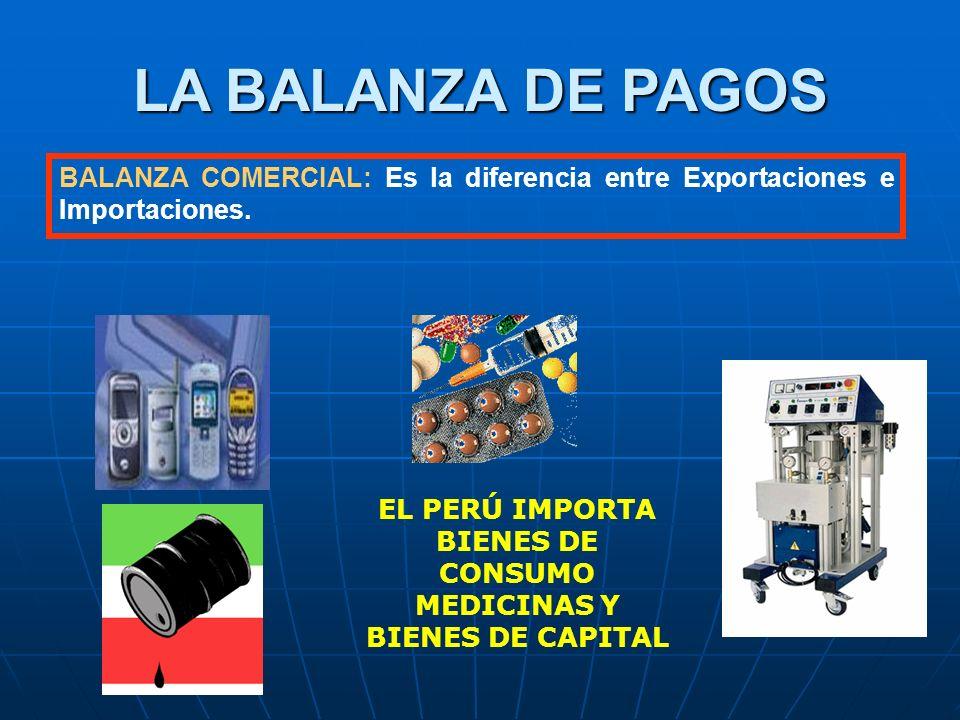 LA BALANZA DE PAGOS BALANZA COMERCIAL: Es la diferencia entre Exportaciones e Importaciones.