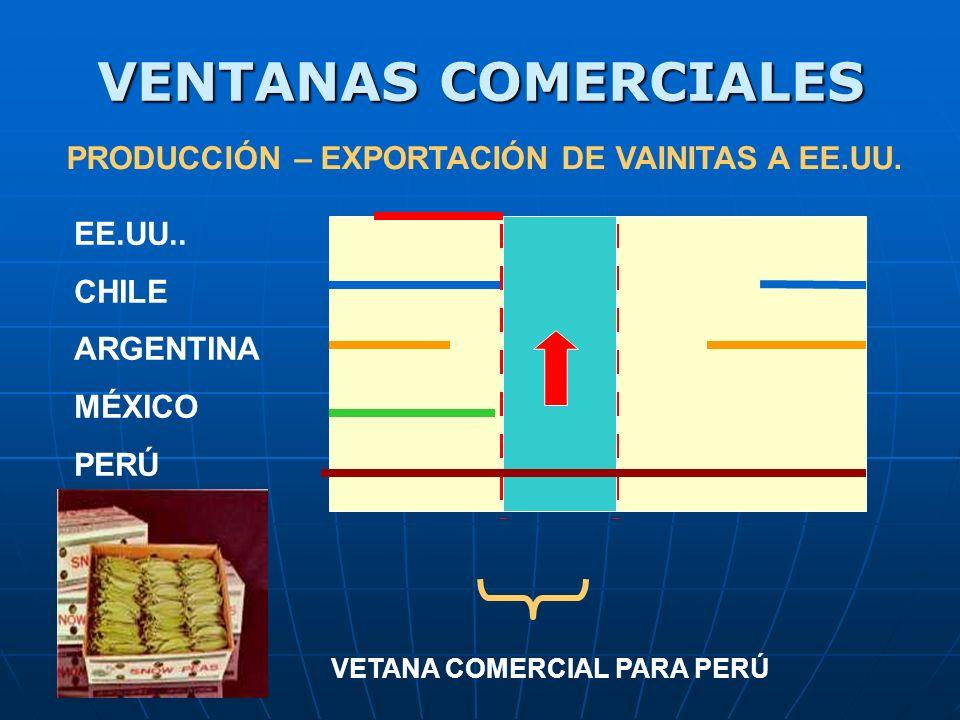 VENTANAS COMERCIALES EE.UU..