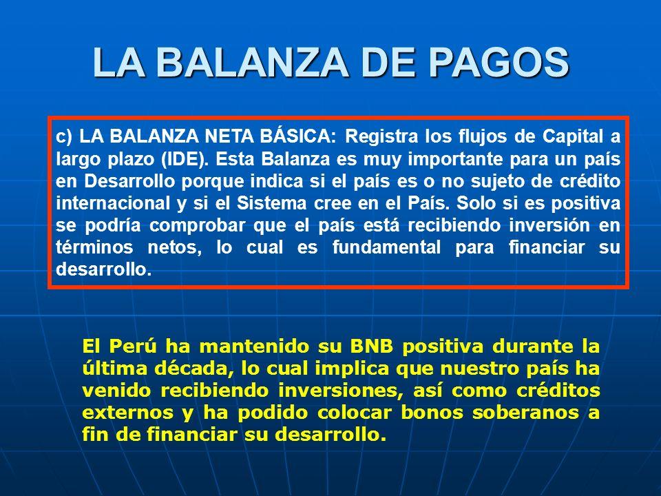 LA BALANZA DE PAGOS c) LA BALANZA NETA BÁSICA: Registra los flujos de Capital a largo plazo (IDE).
