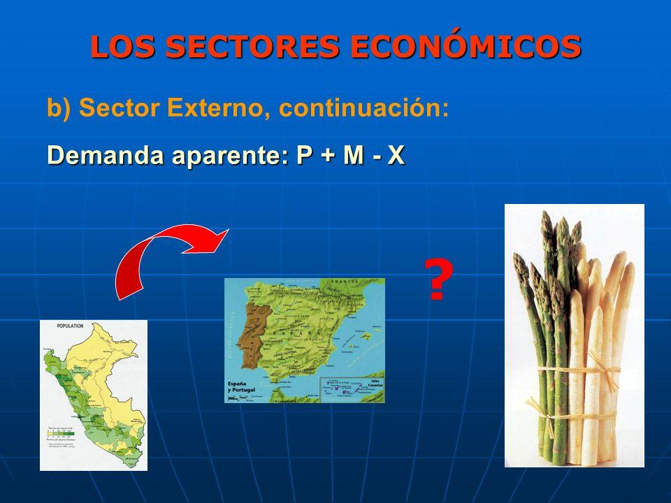 LOS SECTORES ECONÓMICOS b) Sector Externo, continuación: Demanda aparente: P + M - X ?