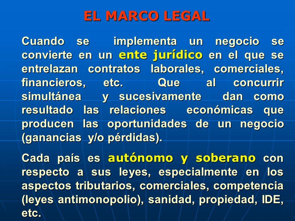 CONSIDERACIONES ECONÓMICAS DEL ESTUDIO LEGAL a)Tipo de Organización: SAC, SAA, SRL, EIRL, etc.