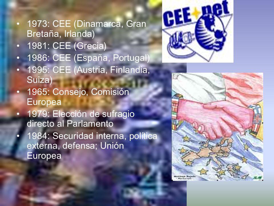 1973: CEE (Dinamarca, Gran Bretaña, Irlanda) 1981: CEE (Grecia) 1986: CEE (España, Portugal) 1995: CEE (Austria, Finlandia, Suiza) 1965: Consejo, Comi