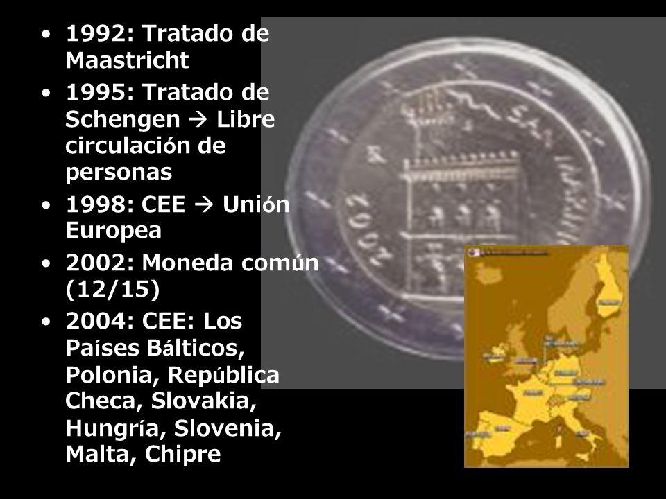 1992: Tratado de Maastricht 1995: Tratado de Schengen Libre circulación de personas 1998: CEE Unión Europea 2002: Moneda común (12/15) 2004: CEE: Los