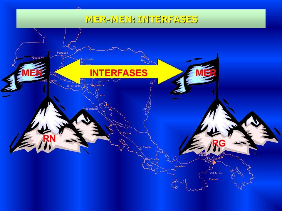 Golfo de Panamá Canal Suyapa Panamá Guate Este Nejapa Guate Norte Cañas Ticuantepe Parrita Pavana Rio Claro Veladero Cajón Rio Lindo Pepesca 15 de Sep