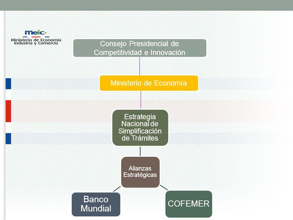 Consejo Presidencial de Competitividad e Innovación Ministerio de Economía