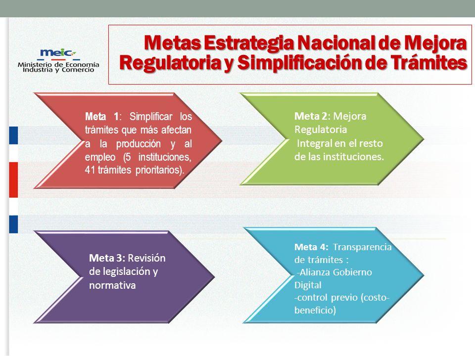 Meta 1 : Simplificar los trámites que más afectan a la producción y al empleo (5 instituciones, 41 trámites prioritarios).