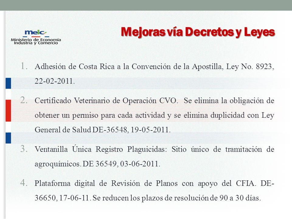 Mejoras vía Decretos y Leyes 1.Adhesión de Costa Rica a la Convención de la Apostilla, Ley No.