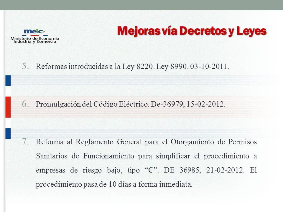 Mejoras vía Decretos y Leyes 5.Reformas introducidas a la Ley 8220.