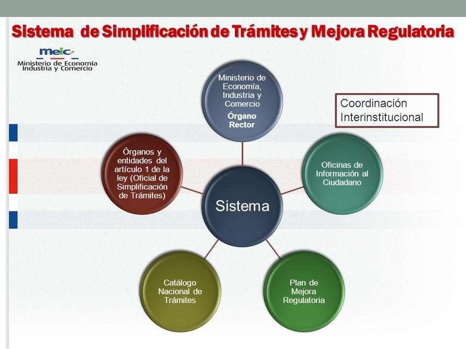 Sistema de Simplificación de Trámites y Mejora Regulatoria Coordinación Interinstitucional