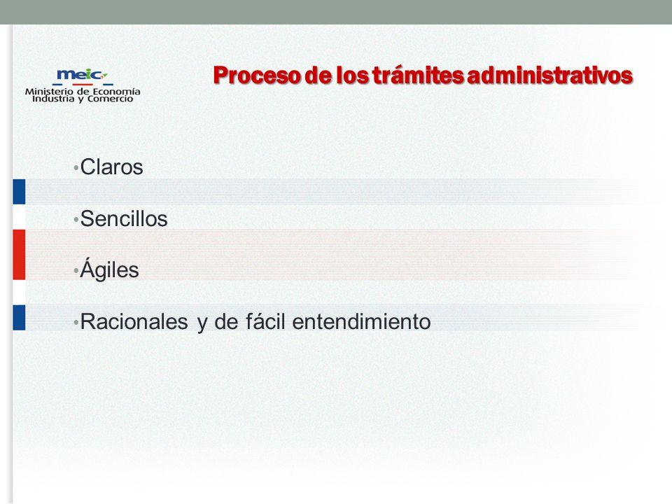 Proceso de los trámites administrativos Claros Sencillos Ágiles Racionales y de fácil entendimiento
