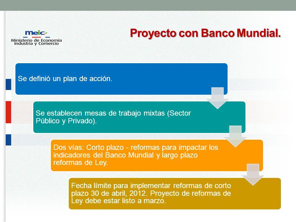 Proyecto con Banco Mundial.