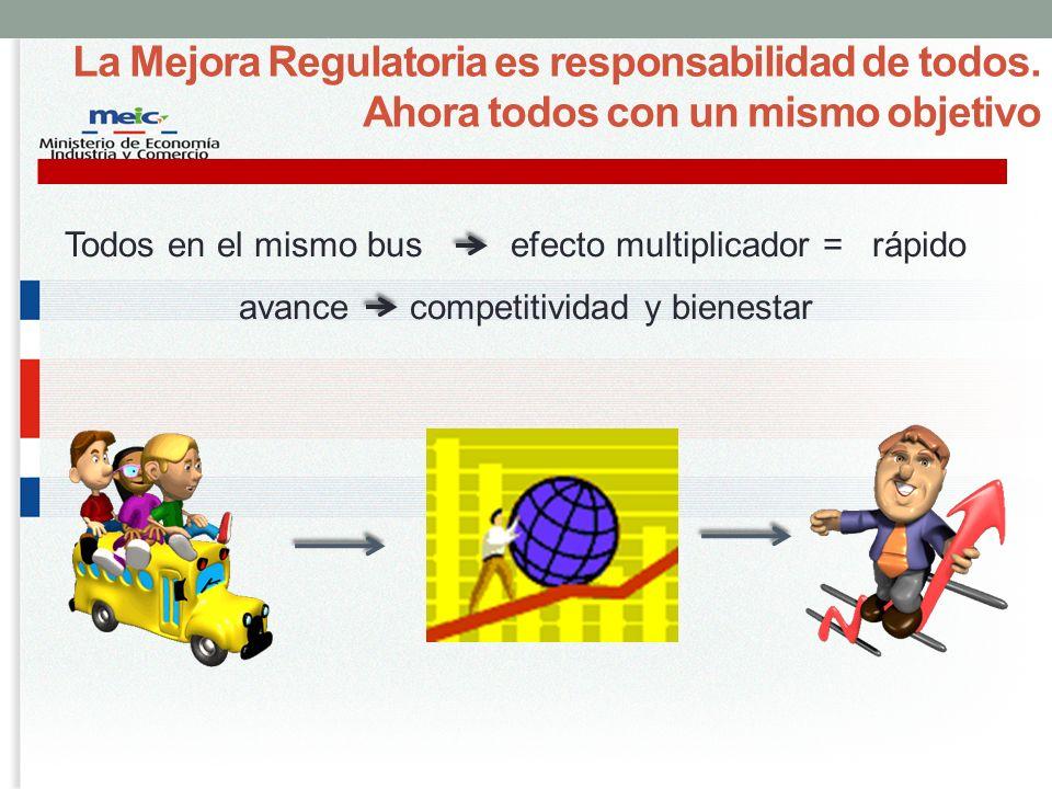 La Mejora Regulatoria es responsabilidad de todos.