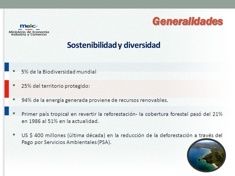5% de la Biodiversidad mundial 25% del territorio protegido: 94% de la energía generada proviene de recursos renovables.