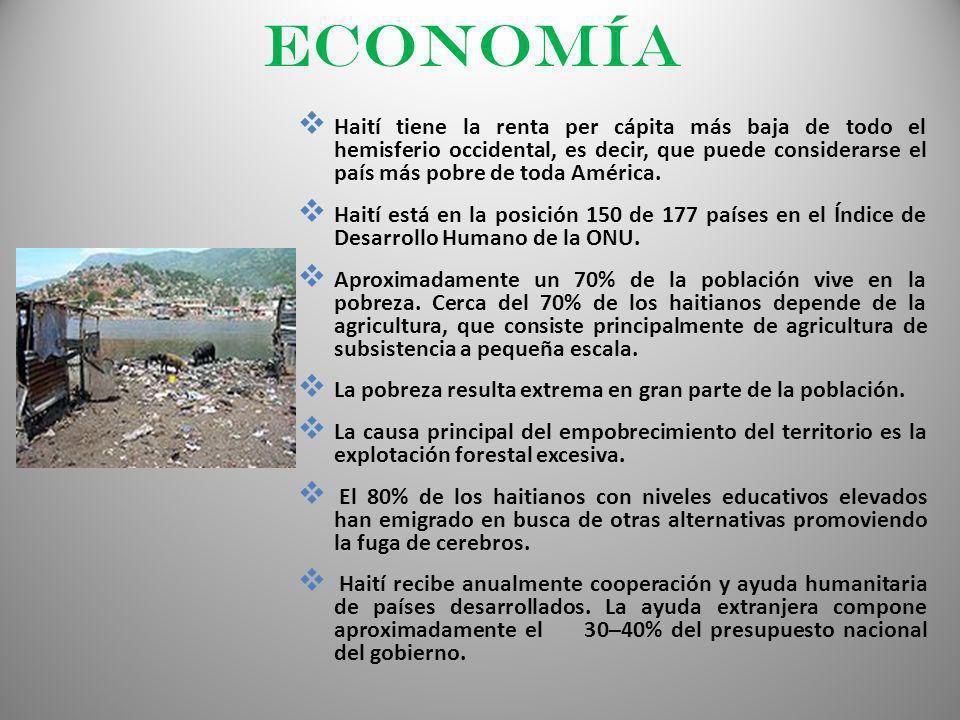 ECONOMÍA Haití tiene la renta per cápita más baja de todo el hemisferio occidental, es decir, que puede considerarse el país más pobre de toda América.