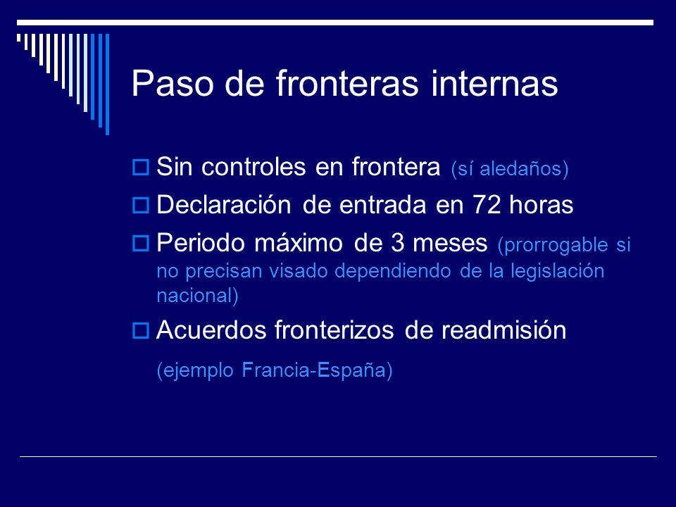 Paso de fronteras internas Sin controles en frontera (sí aledaños) Declaración de entrada en 72 horas Periodo máximo de 3 meses (prorrogable si no precisan visado dependiendo de la legislación nacional) Acuerdos fronterizos de readmisión (ejemplo Francia-España)