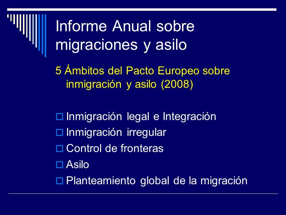 Informe Anual sobre migraciones y asilo 5 Ámbitos del Pacto Europeo sobre inmigración y asilo (2008) Inmigración legal e Integración Inmigración irregular Control de fronteras Asilo Planteamiento global de la migración