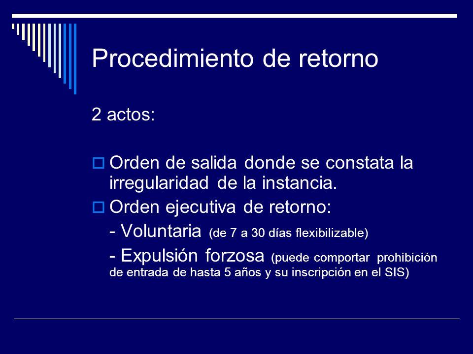 Procedimiento de retorno 2 actos: Orden de salida donde se constata la irregularidad de la instancia.