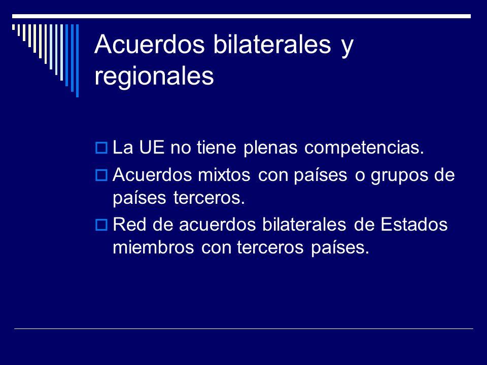 Acuerdos bilaterales y regionales La UE no tiene plenas competencias.
